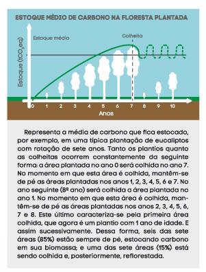 info-mudancas-climatica-estoque